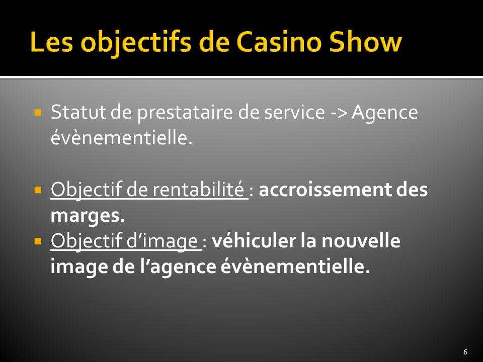 Statut de prestataire de service -> Agence évènementielle. Objectif de rentabilité : accroissement des marges. Objectif dimage : véhiculer la nouvelle