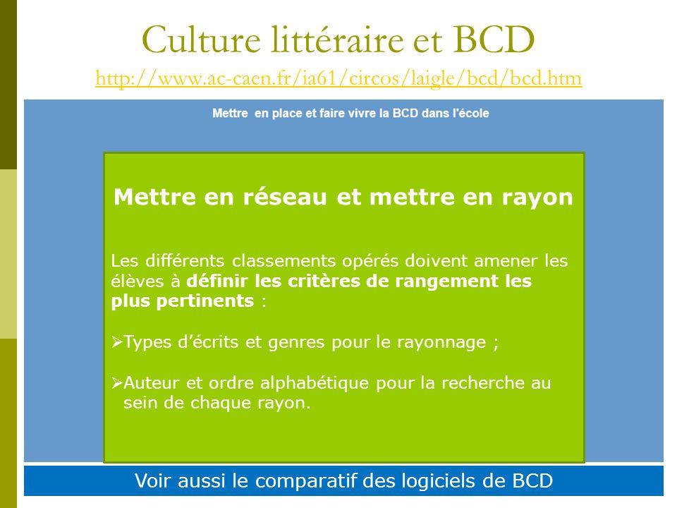 Culture littéraire et BCD http://www.ac-caen.fr/ia61/circos/laigle/bcd/bcd.htm http://www.ac-caen.fr/ia61/circos/laigle/bcd/bcd.htm Voir aussi le comp