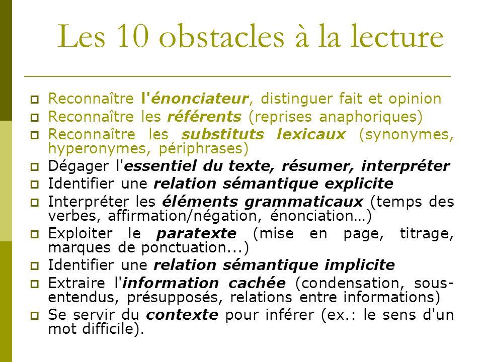 Les 10 obstacles à la lecture Reconnaître l'énonciateur, distinguer fait et opinion Reconnaître les référents (reprises anaphoriques) Reconnaître les
