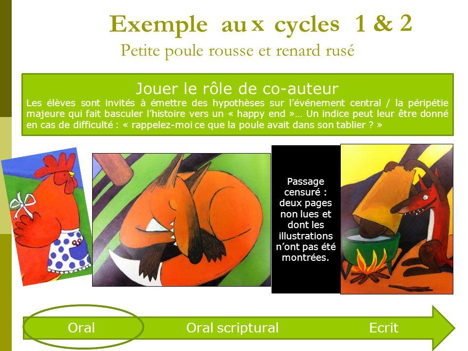 Exemple au cycle 1 Petite poule rousse et renard rusé Oral Oral scriptural Ecrit x s & 2 Jouer le rôle de co-auteur Les élèves sont invités à émettre