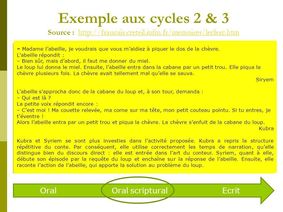 Exemple aux cycles 2 & 3 Source : http://francais.creteil.iufm.fr/memoires/leclerc.htmhttp://francais.creteil.iufm.fr/memoires/leclerc.htm Oral Oral s