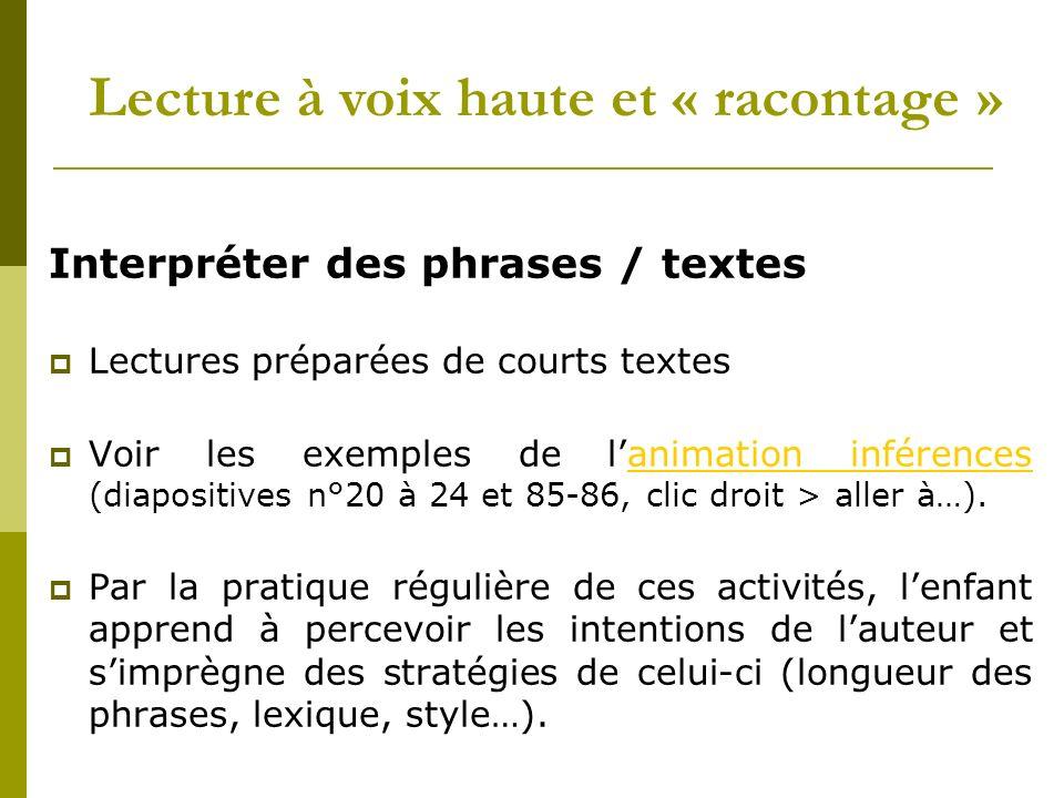 Interpréter des phrases / textes Lectures préparées de courts textes Voir les exemples de lanimation inférences (diapositives n°20 à 24 et 85-86, clic