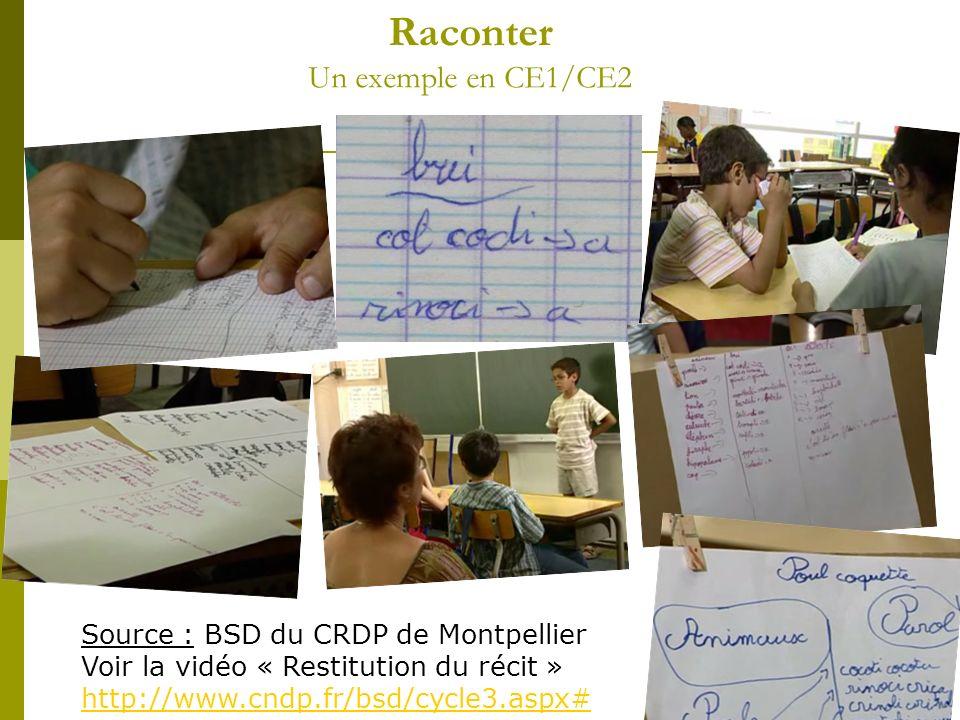 Raconter Un exemple en CE1/CE2 Source : BSD du CRDP de Montpellier Voir la vidéo « Restitution du récit » http://www.cndp.fr/bsd/cycle3.aspx#