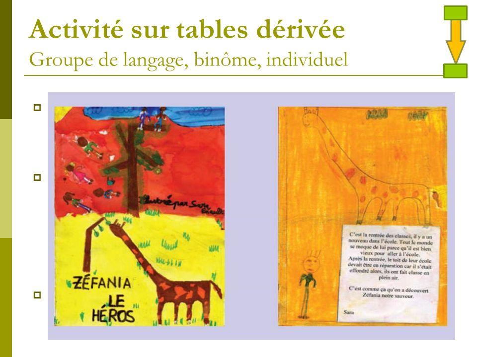 Activité sur tables dérivée Groupe de langage, binôme, individuel Cycle 2 : proposer un titre à lécrit (ex.: La petite poule rousse / La reine des fou