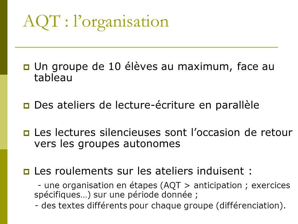 AQT : lorganisation Un groupe de 10 élèves au maximum, face au tableau Des ateliers de lecture-écriture en parallèle Les lectures silencieuses sont lo