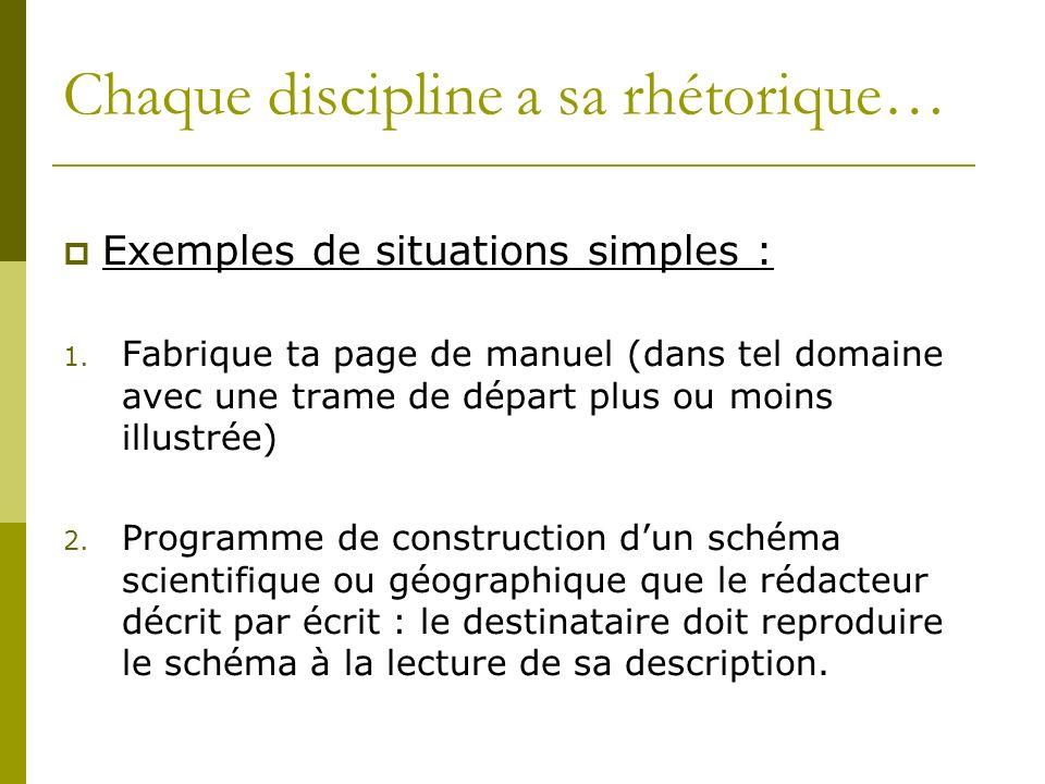 Chaque discipline a sa rhétorique… Exemples de situations simples : 1. Fabrique ta page de manuel (dans tel domaine avec une trame de départ plus ou m