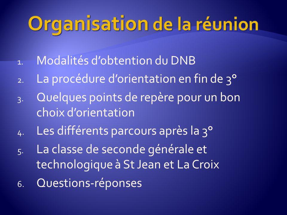 1. Modalités dobtention du DNB 2. La procédure dorientation en fin de 3° 3.