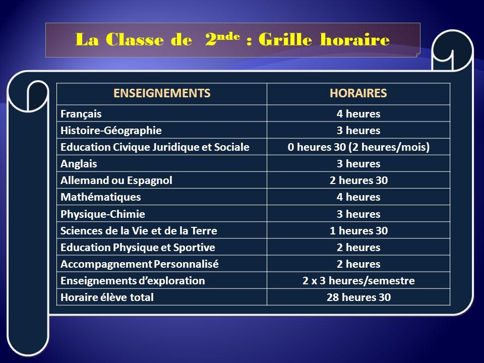 La Classe de 2 nde : Grille horaire ENSEIGNEMENTSHORAIRES Français4 heures Histoire-Géographie3 heures Education Civique Juridique et Sociale0 heures