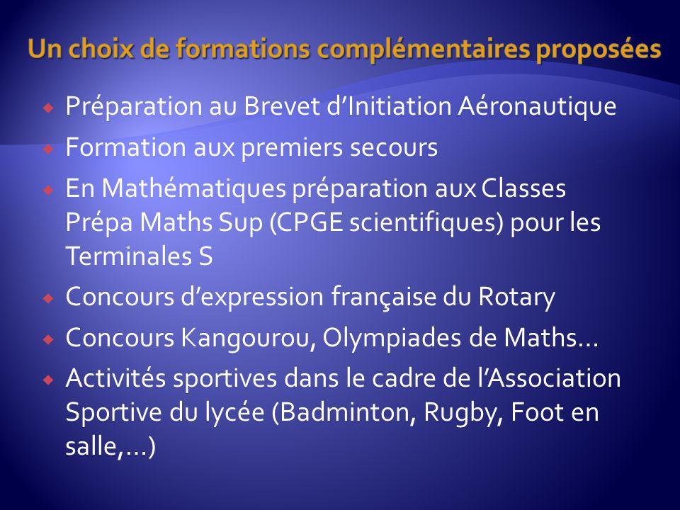 Préparation au Brevet dInitiation Aéronautique Formation aux premiers secours En Mathématiques préparation aux Classes Prépa Maths Sup (CPGE scientifi