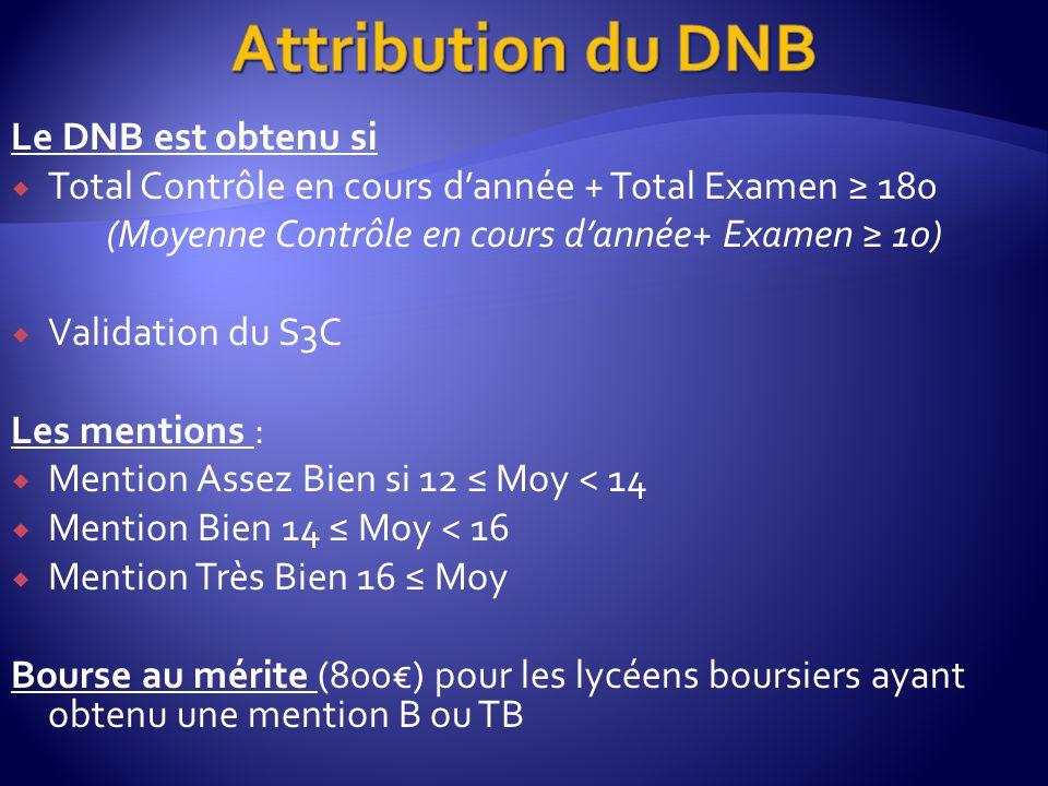 Le DNB est obtenu si Total Contrôle en cours dannée + Total Examen 180 (Moyenne Contrôle en cours dannée+ Examen 10) Validation du S3C Les mentions :