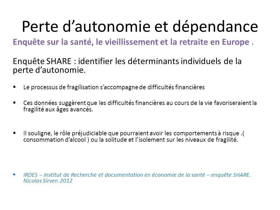 Perte dautonomie et dépendance Enquête sur la santé, le vieillissement et la retraite en Europe. Enquête SHARE : identifier les déterminants individue