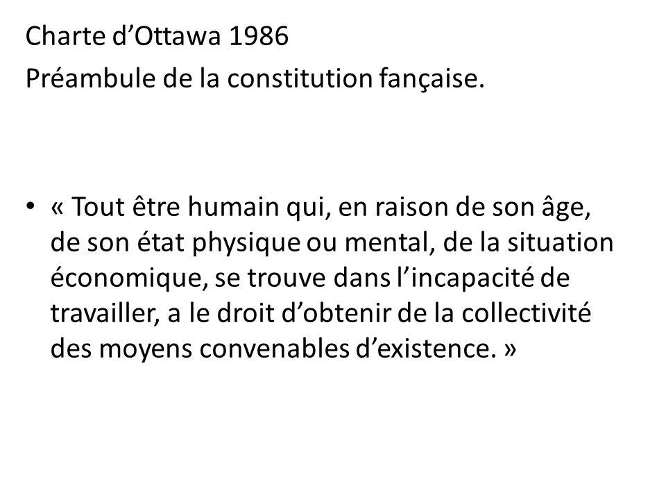 Charte dOttawa 1986 Préambule de la constitution fançaise. « Tout être humain qui, en raison de son âge, de son état physique ou mental, de la situati
