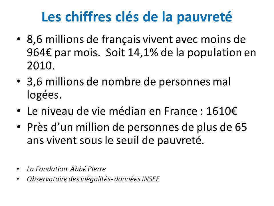 Les chiffres clés de la pauvreté 8,6 millions de français vivent avec moins de 964 par mois. Soit 14,1% de la population en 2010. 3,6 millions de nomb