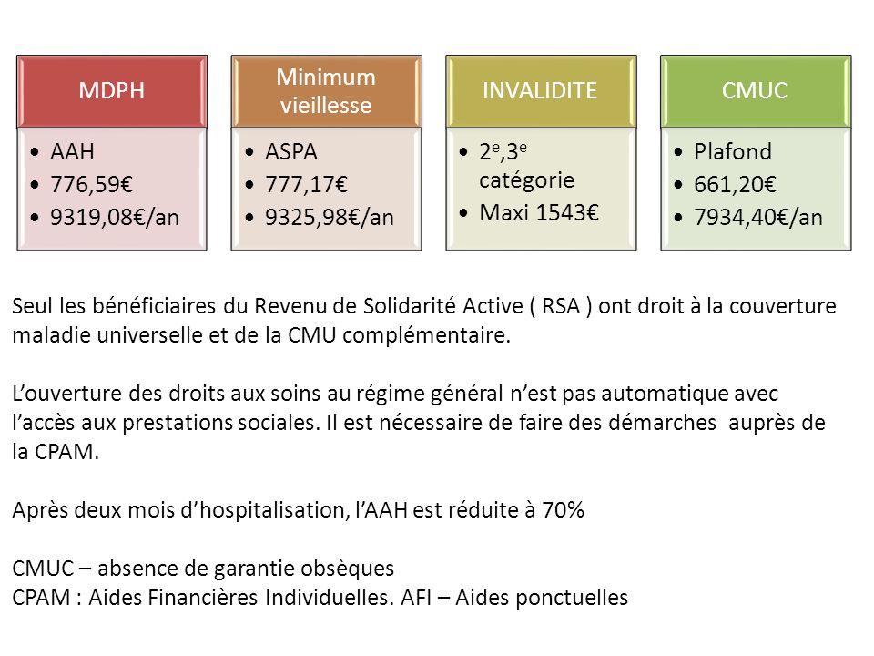 Renoncement aux soins 1 français sur cinq renonce à se soigner 20% des Français ont renoncé au cours des deux dernières années à des soins.