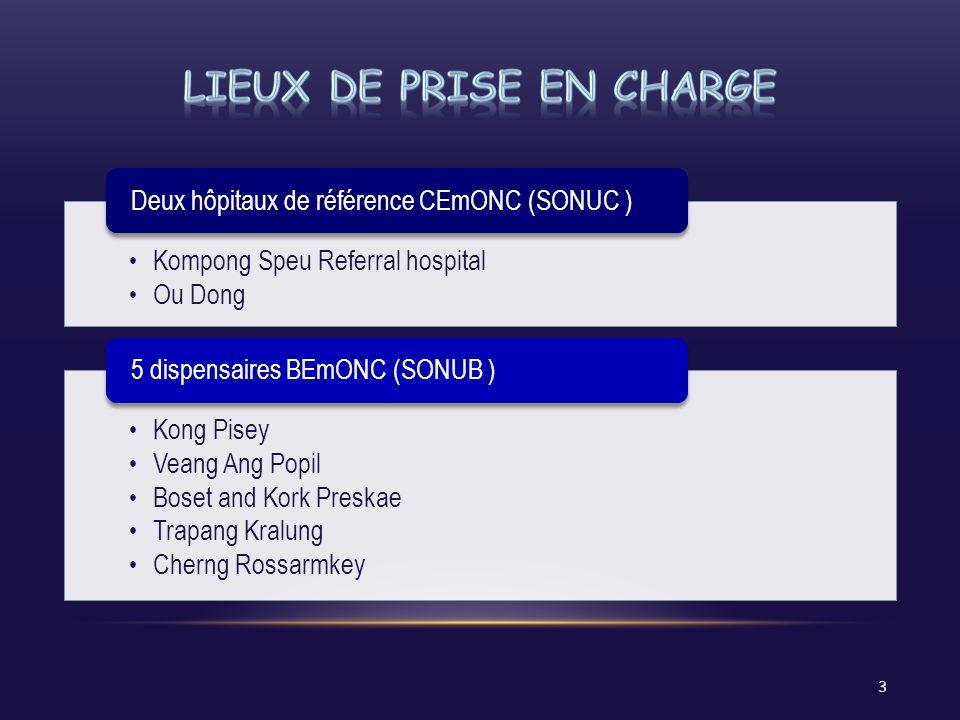 Kompong Speu Referral hospital Ou Dong Deux hôpitaux de référence CEmONC (SONUC ) Kong Pisey Veang Ang Popil Boset and Kork Preskae Trapang Kralung Ch