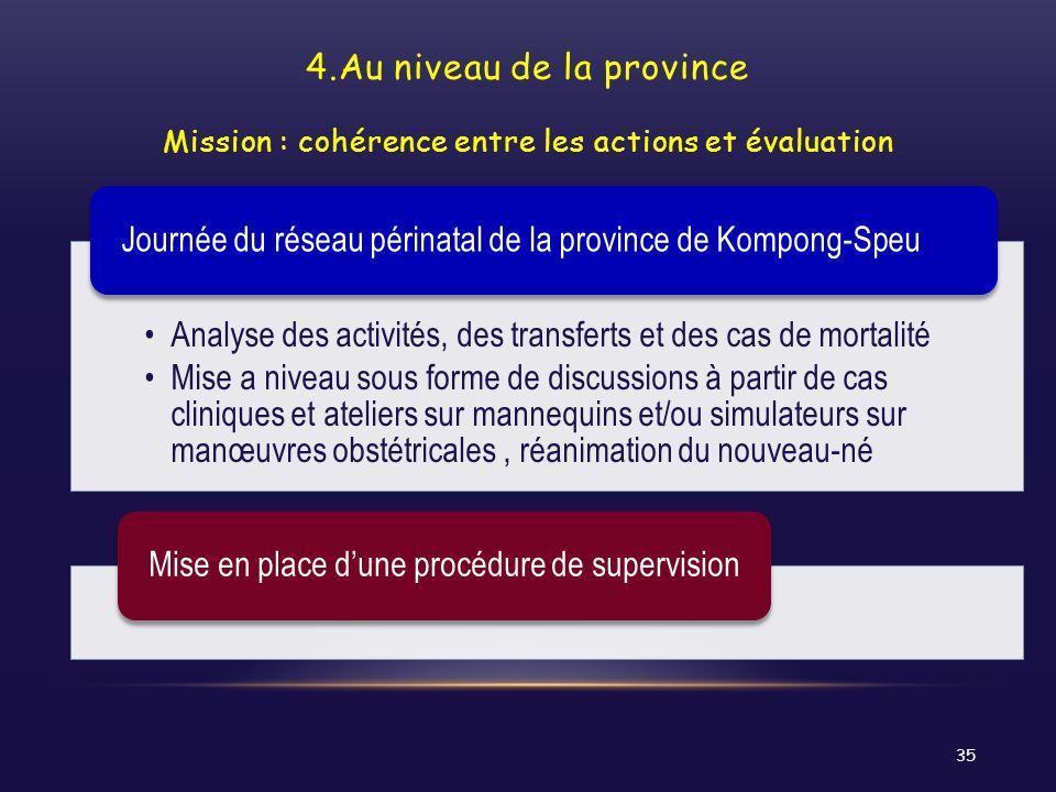 4.Au niveau de la province Mission : cohérence entre les actions et évaluation 35 Analyse des activités, des transferts et des cas de mortalité Mise a