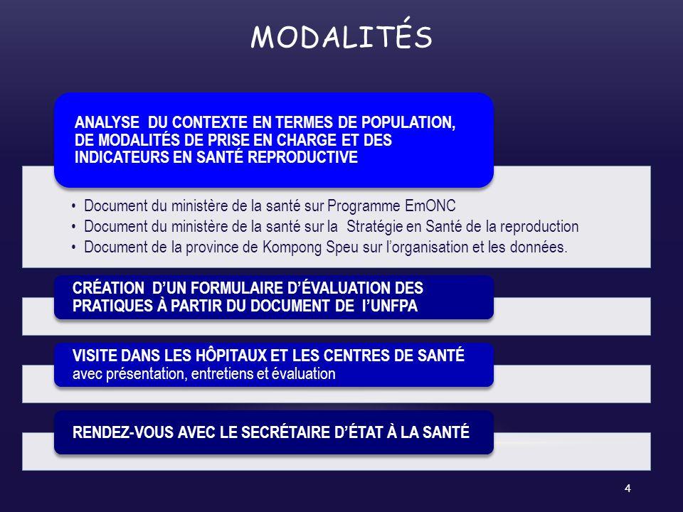 MODALITÉS 4 Document du ministère de la santé sur Programme EmONC Document du ministère de la santé sur la Stratégie en Santé de la reproduction Docum