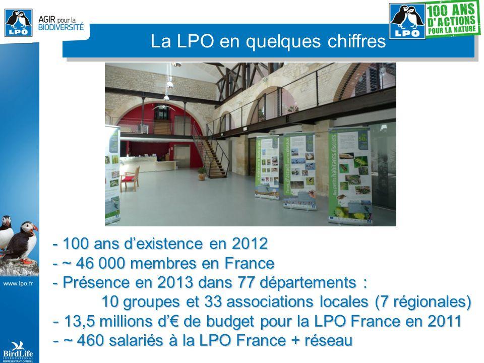 La LPO à léchelle internationale La LPO est le représentant français de BirdLife International, alliance qui réunit plus de 115 organisations de protection de la nature dans le monde, soit plus de 2,5 millions dadhérents.