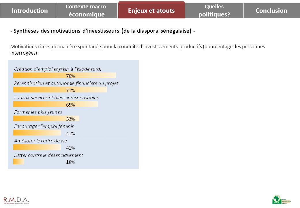 IntroductionConclusion Enjeux et atouts Contexte macro- économique Quelles politiques ? - Synthèses des motivations dinvestisseurs (de la diaspora sén