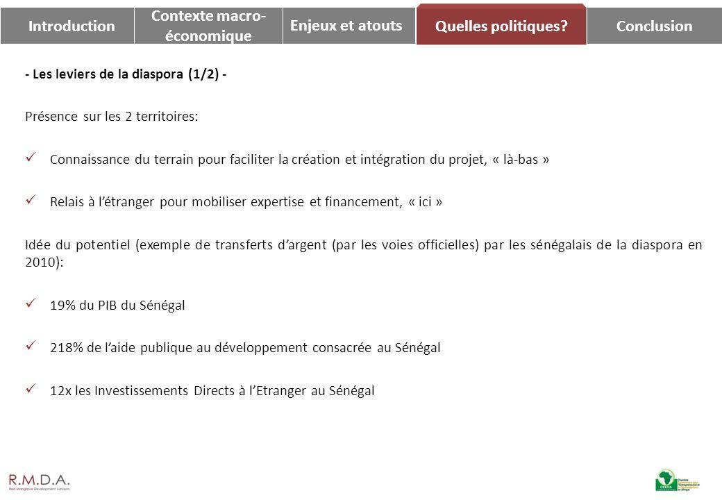 Enjeux et atoutsConclusion Quelles politiques? Introduction Contexte macro- économique - Les leviers de la diaspora (1/2) - Présence sur les 2 territo