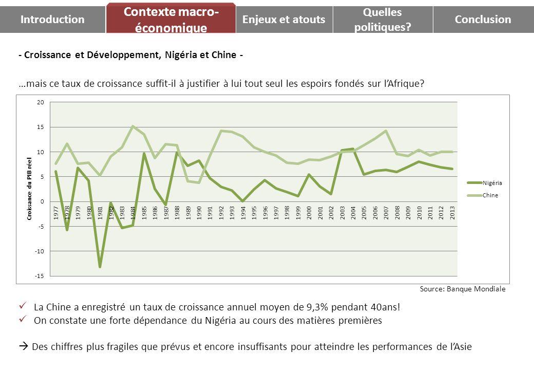- Croissance et Développement, Nigéria et Chine - …mais ce taux de croissance suffit-il à justifier à lui tout seul les espoirs fondés sur lAfrique? L
