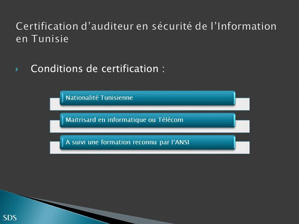 Conditions de certification : Nationalité TunisienneMaitrisard en informatique ou TélécomA suivi une formation reconnu par lANSI SDS
