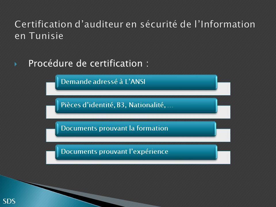 Procédure de certification : Demande adressé à LANSIPièces didentité, B3, Nationalité, …Documents prouvant la formationDocuments prouvant lexpérience SDS