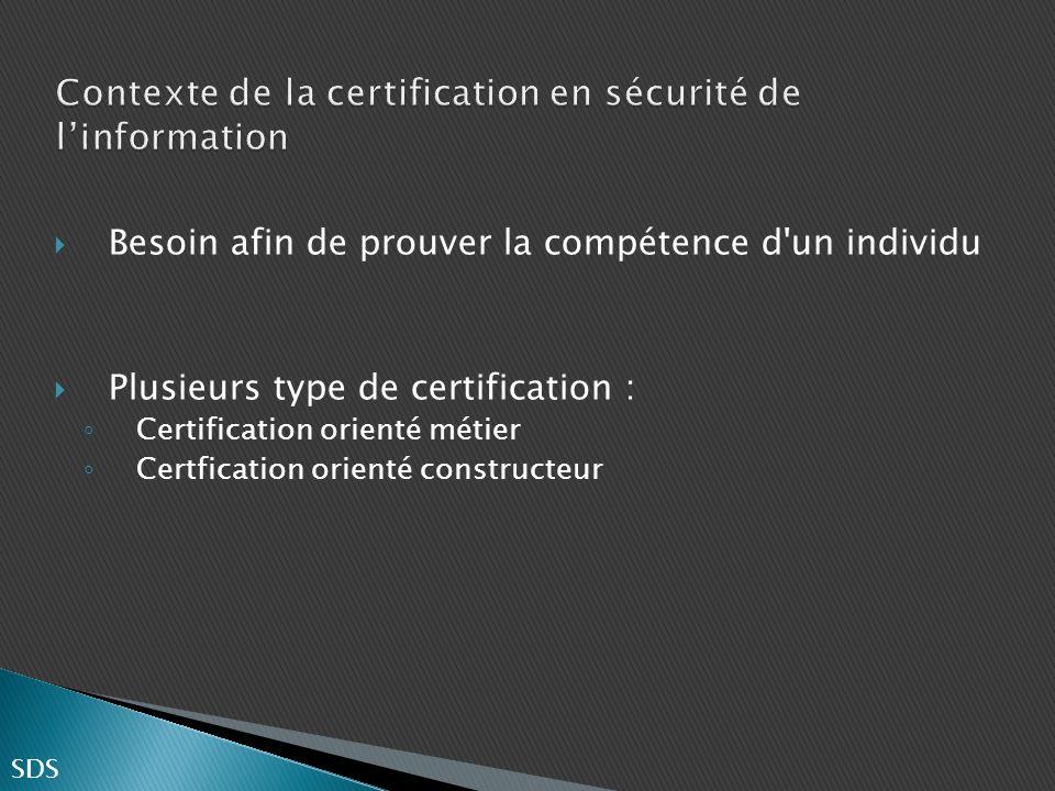Besoin afin de prouver la compétence d un individu Plusieurs type de certification : Certification orienté métier Certfication orienté constructeur SDS