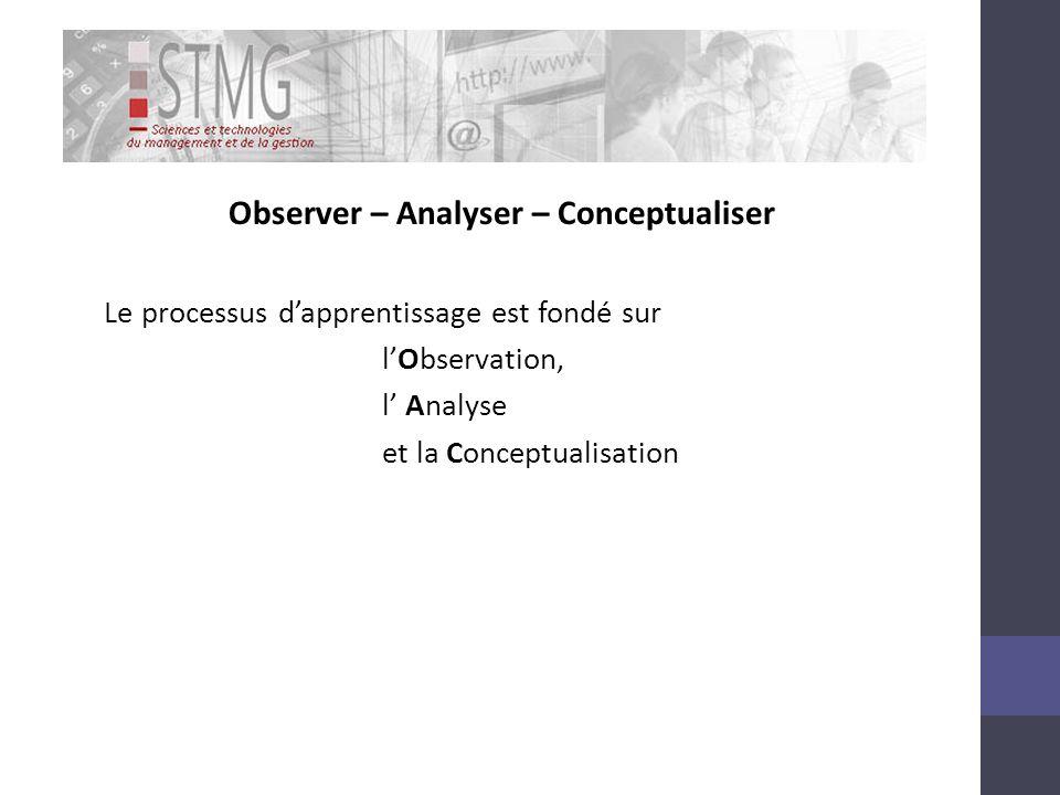 Observer – Analyser – Conceptualiser Le processus dapprentissage est fondé sur lObservation, l Analyse et la Conceptualisation