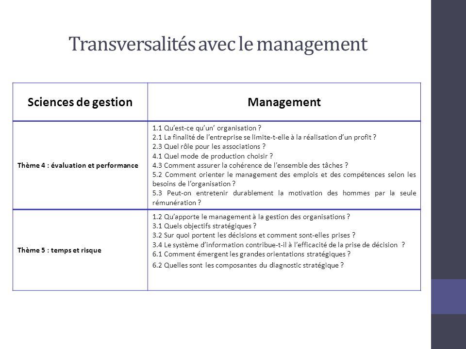Transversalités avec le management Sciences de gestionManagement Thème 4 : évaluation et performance 1.1 Quest-ce quun organisation .