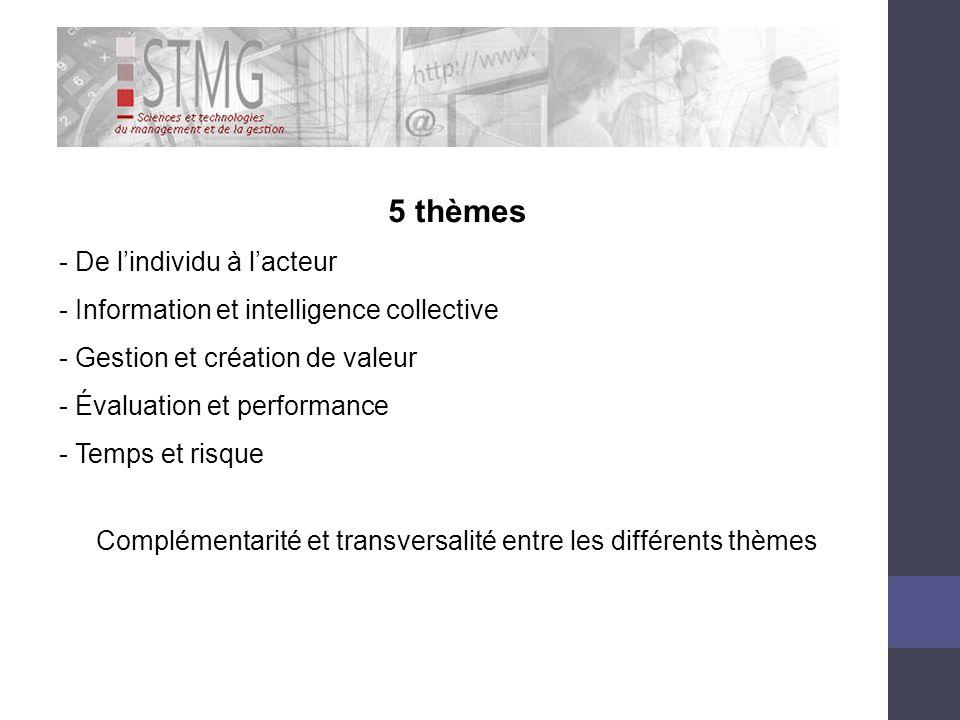 5 thèmes - De lindividu à lacteur - Information et intelligence collective - Gestion et création de valeur - Évaluation et performance - Temps et risque Complémentarité et transversalité entre les différents thèmes