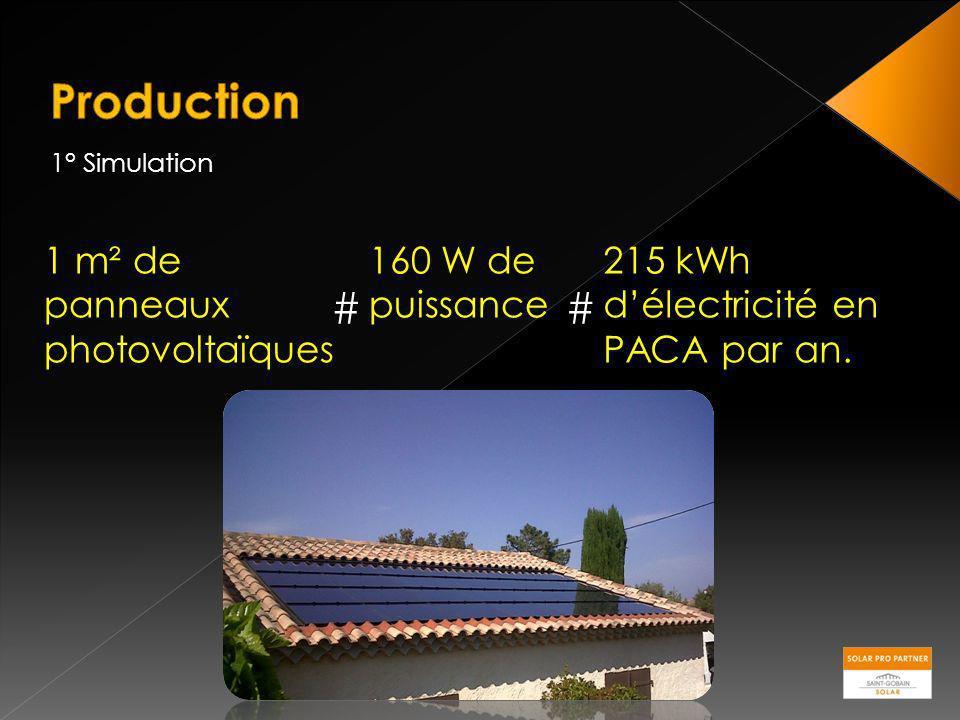 1° Simulation 1 m² de panneaux photovoltaïques ## 160 W de puissance 215 kWh délectricité en PACA par an.