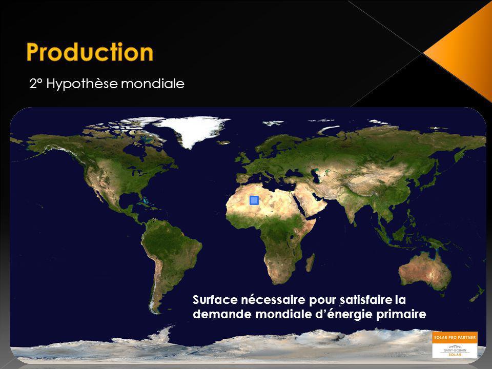 2° Hypothèse mondiale Surface nécessaire pour satisfaire la demande mondiale dénergie primaire