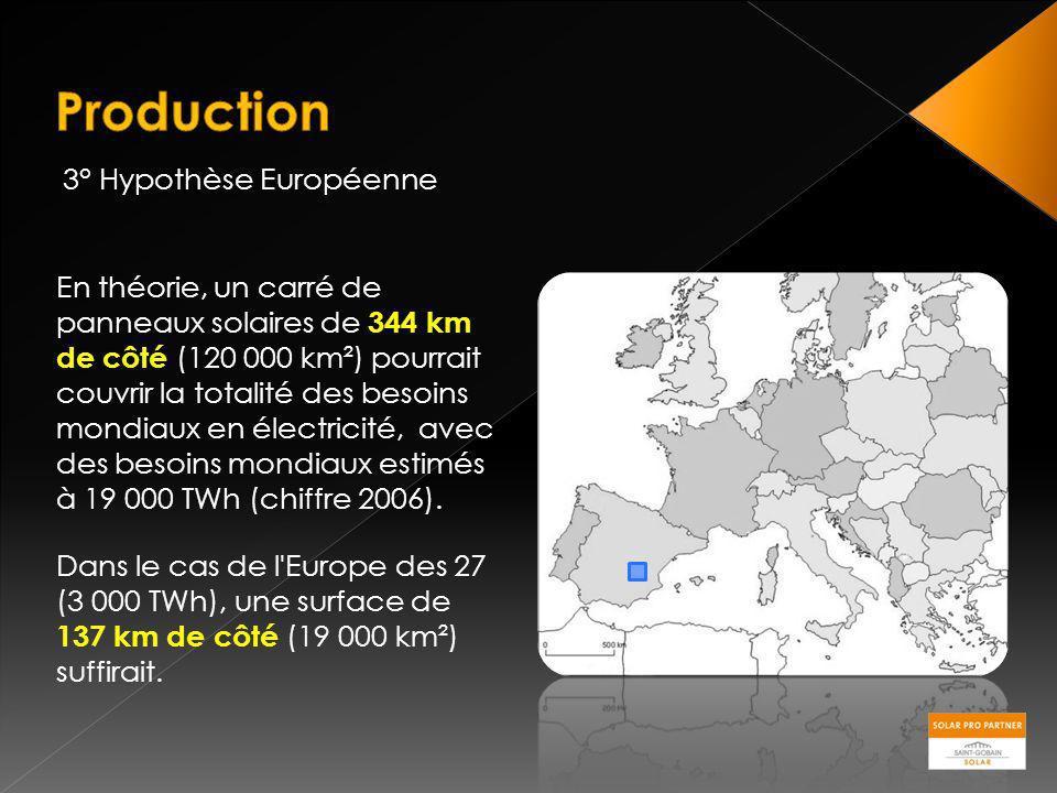 3° Hypothèse Européenne En théorie, un carré de panneaux solaires de 344 km de côté (120 000 km²) pourrait couvrir la totalité des besoins mondiaux en