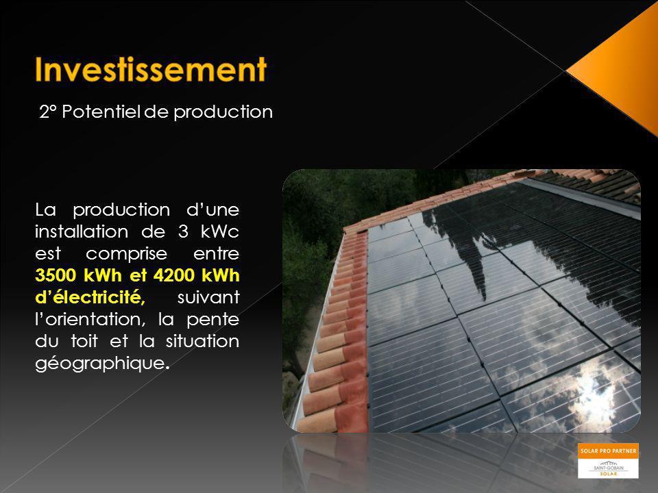 2° Potentiel de production La production dune installation de 3 kWc est comprise entre 3500 kWh et 4200 kWh délectricité, suivant lorientation, la pen