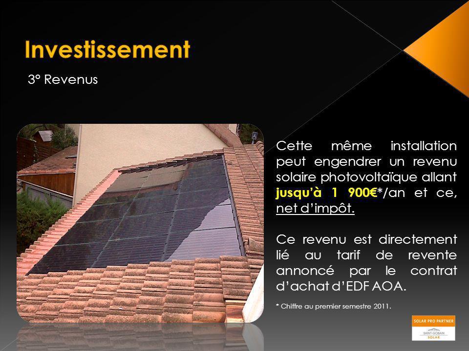 3° Revenus Cette même installation peut engendrer un revenu solaire photovoltaïque allant jusquà 1 900 */an et ce, net dimpôt. Ce revenu est directeme