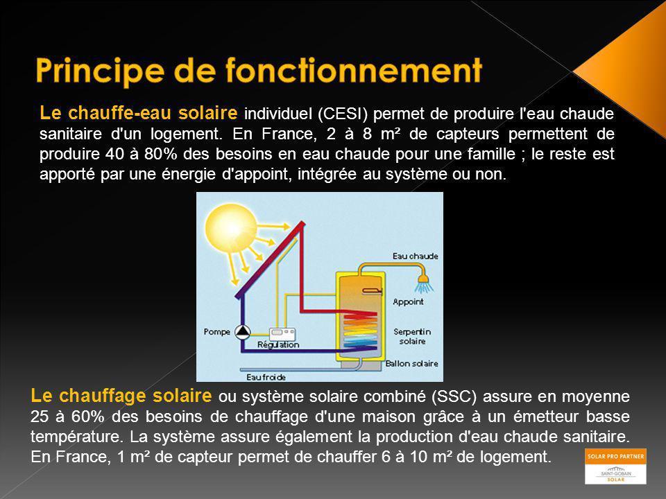 Le chauffe-eau solaire individuel (CESI) permet de produire l'eau chaude sanitaire d'un logement. En France, 2 à 8 m² de capteurs permettent de produi