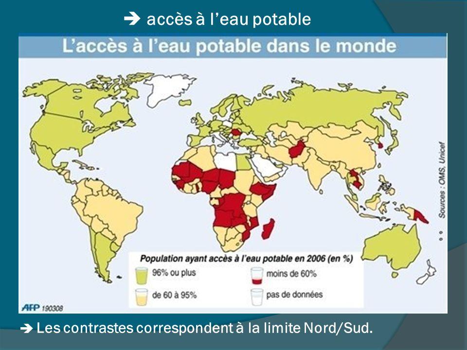 accès à leau potable Les contrastes correspondent à la limite Nord/Sud.