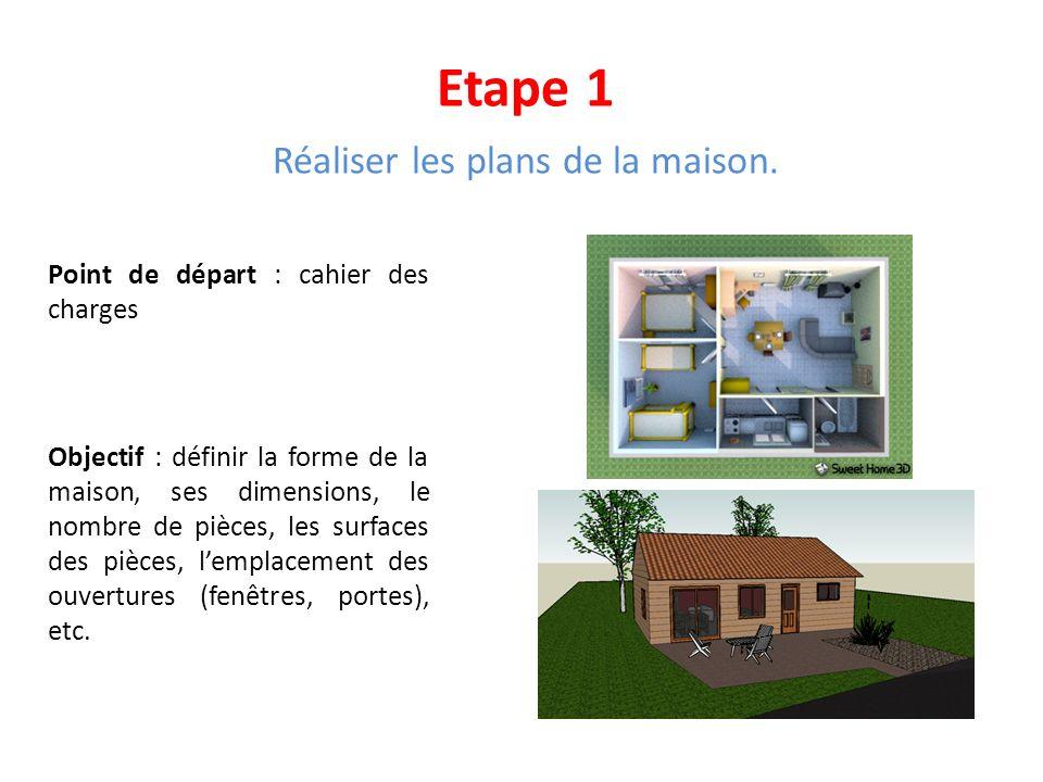 Etape 1 Réaliser les plans de la maison. Point de départ : cahier des charges Objectif : définir la forme de la maison, ses dimensions, le nombre de p