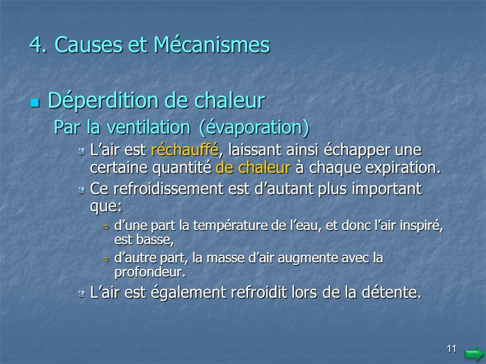 10 4. Causes et Mécanismes Déperdition de chaleur Déperdition de chaleur Par convection Leau qui circule emporte avec elle un peu de chaleur. Le port