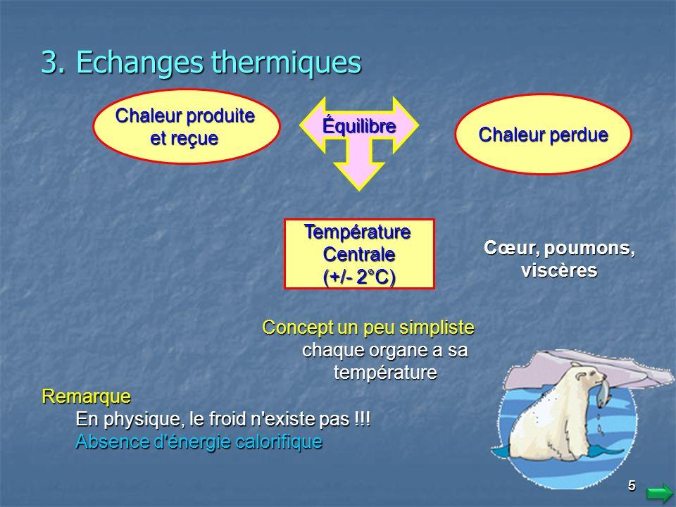 55 Équilibre Chaleur produite et reçue Chaleur perdue TempératureCentrale (+/- 2°C) Concept un peu simpliste chaque organe a sa température Cœur, poumons, viscères Remarque En physique, le froid n existe pas !!.