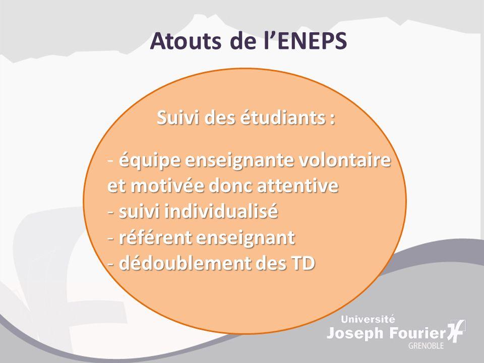 Suivi des étudiants : équipe enseignante volontaire et motivée donc attentive - équipe enseignante volontaire et motivée donc attentive - suivi indivi
