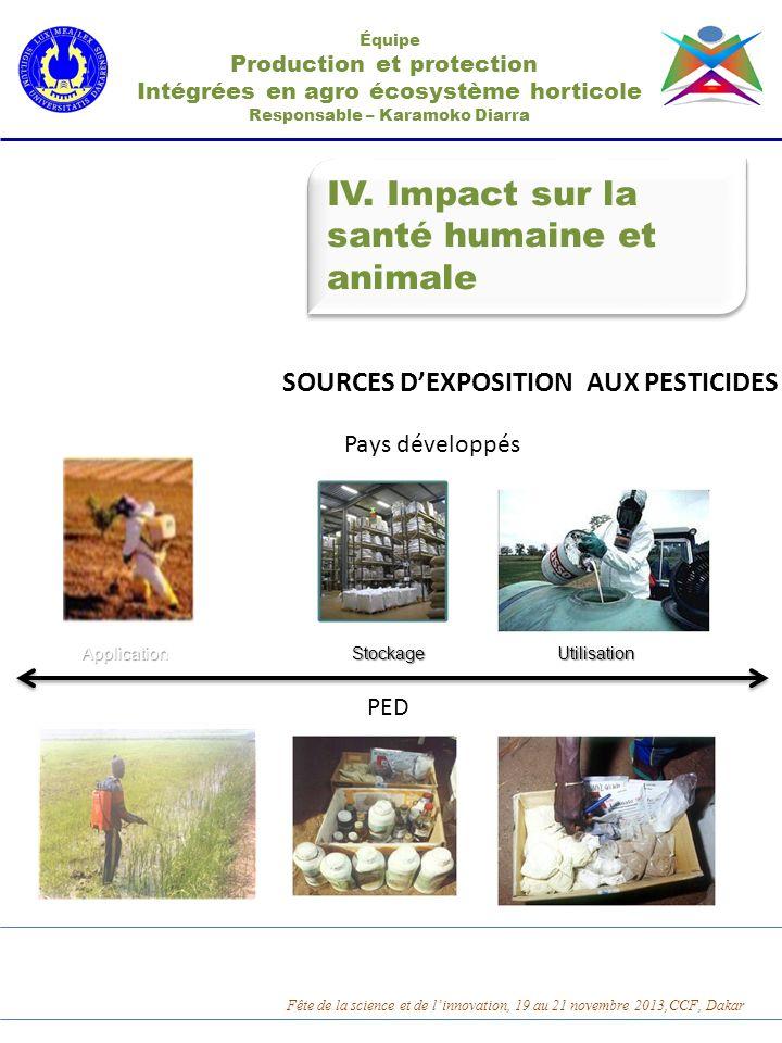 IV. Impact sur la santé humaine et animale Équipe Production et protection Intégrées en agro écosystème horticole Responsable – Karamoko Diarra 11 SOU