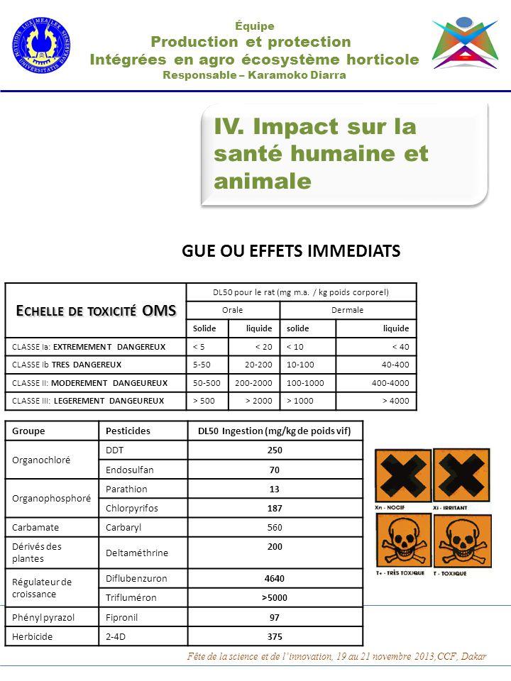 IV. Impact sur la santé humaine et animale Équipe Production et protection Intégrées en agro écosystème horticole Responsable – Karamoko Diarra 12 E C
