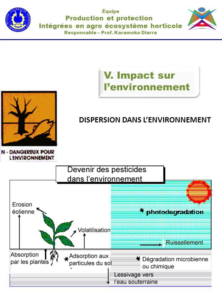 V. Impact sur lenvironnement V. Impact sur lenvironnement Équipe Production et protection Intégrées en agro écosystème horticole Responsable – Prof. K