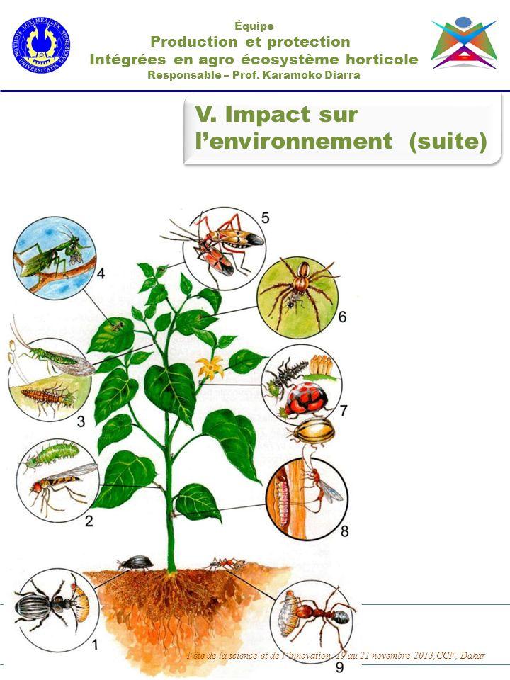 V. Impact sur lenvironnement (suite) V. Impact sur lenvironnement (suite) Équipe Production et protection Intégrées en agro écosystème horticole Respo