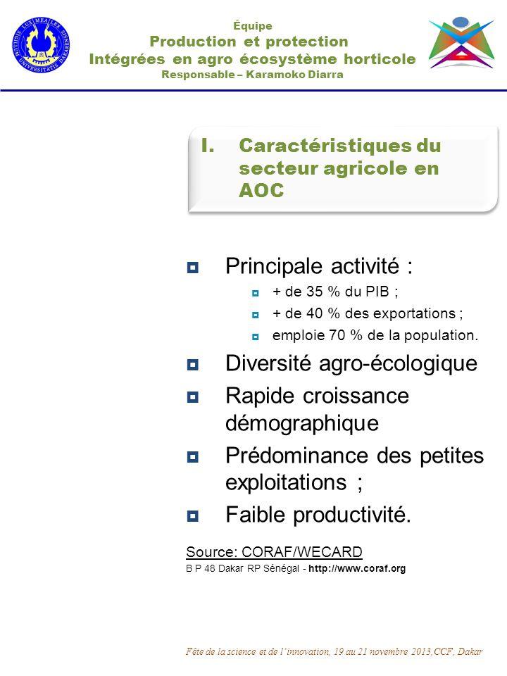 Équipe Production et protection Intégrées en agro écosystème horticole Responsable – Karamoko Diarra I.Caractéristiques du secteur agricole en AOC Pri