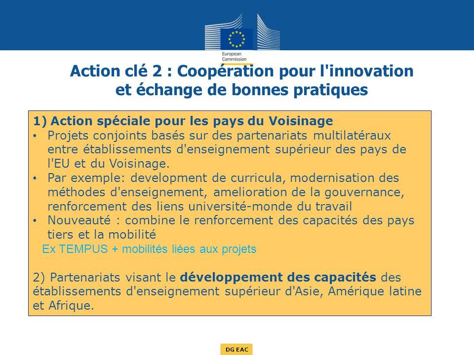 DG EAC Action clé 2 : Coopération pour l innovation et échange de bonnes pratiques 1)Action spéciale pour les pays du Voisinage Projets conjoints basés sur des partenariats multilatéraux entre établissements d enseignement supérieur des pays de l EU et du Voisinage.