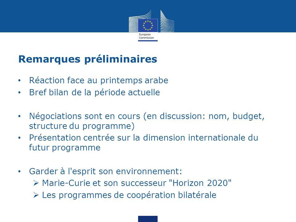Action de l Union Européenne vis-à-vis des pays du sud de la Méditerranée Futures perspectives