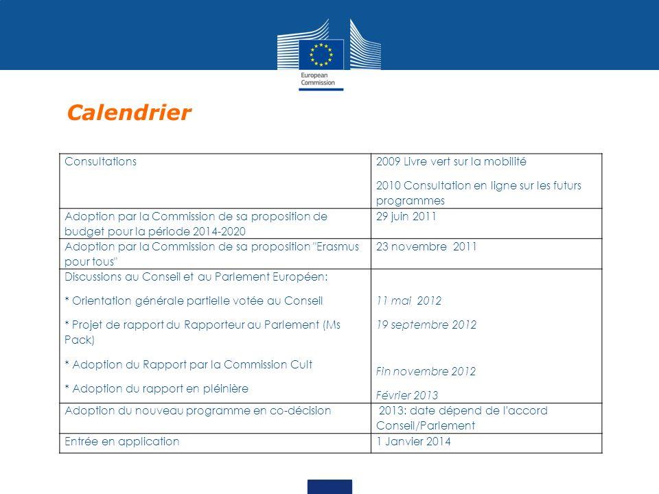 Calendrier Consultations 2009 Livre vert sur la mobilité 2010 Consultation en ligne sur les futurs programmes Adoption par la Commission de sa proposition de budget pour la période 2014-2020 29 juin 2011 Adoption par la Commission de sa proposition Erasmus pour tous 23 novembre 2011 Discussions au Conseil et au Parlement Européen: * Orientation générale partielle votée au Conseil * Projet de rapport du Rapporteur au Parlement (Ms Pack) * Adoption du Rapport par la Commission Cult * Adoption du rapport en pléinière 11 mai 2012 19 septembre 2012 Fin novembre 2012 Février 2013 Adoption du nouveau programme en co-décision 2013: date dépend de l accord Conseil/Parlement Entrée en application1 Janvier 2014